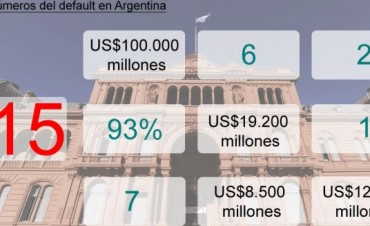 Argentina sale del