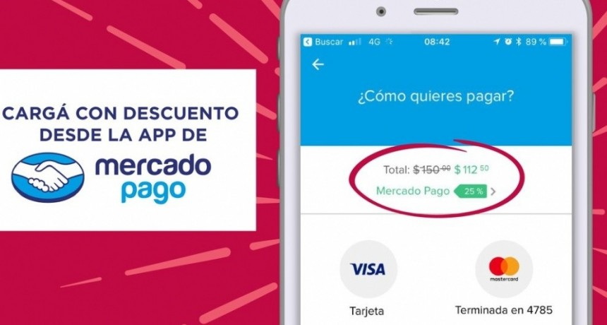 20% de descuentos de la SUBE por Mercado Pago