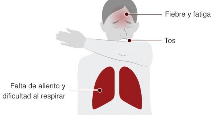 Nuevo récord de contagios de coronavirus en Argentina: 258 casos nuevos para llegar a 6.034