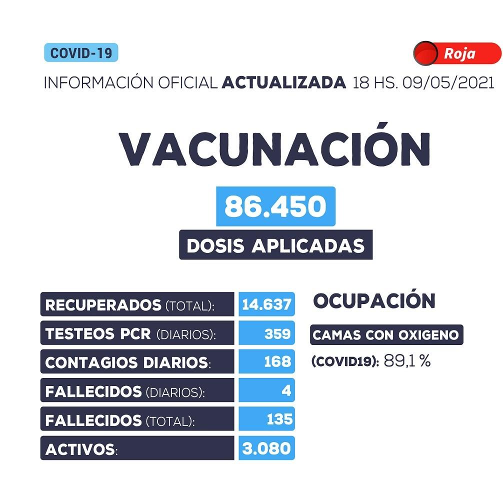 Información oficial actualizada sobre COVID-19 en Catamarca