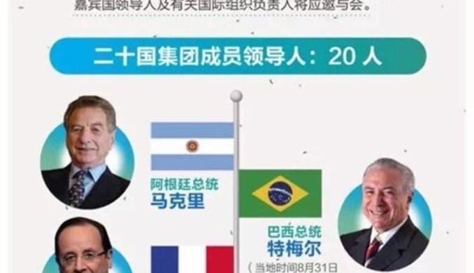 Para el G20, el presidente de Argentina es ¡Franco Macri!