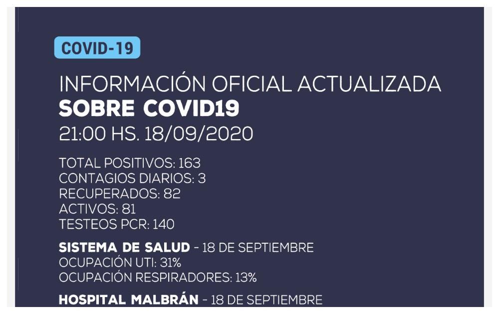Informacion oficial: se han detectado 3 nuevos casos positivos de coronavirus en la provincia de Catamarca