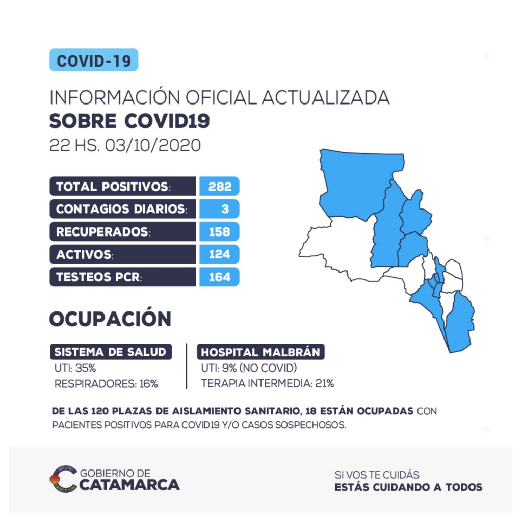 Informacion oficial: se han detectado 3 nuevos casos positivos de coronavirus en la provincia