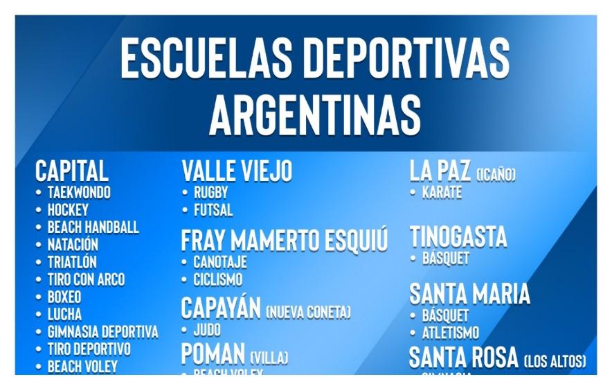 Inscripciones abiertas para las Escuelas Deportivas Argentina